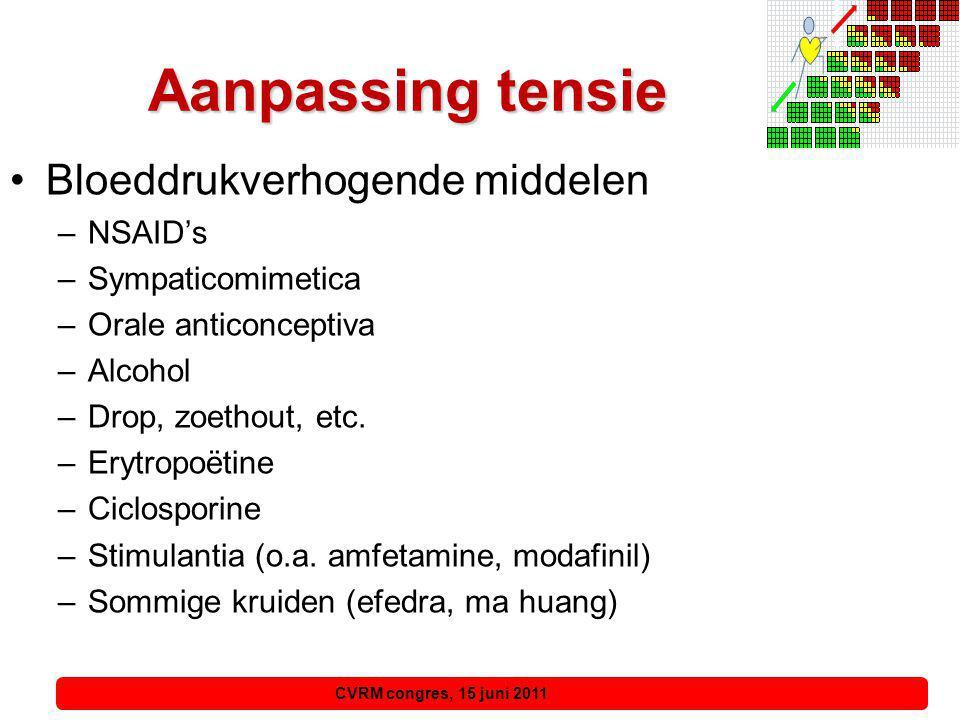 Aanpassing tensie Bloeddrukverhogende middelen NSAID's