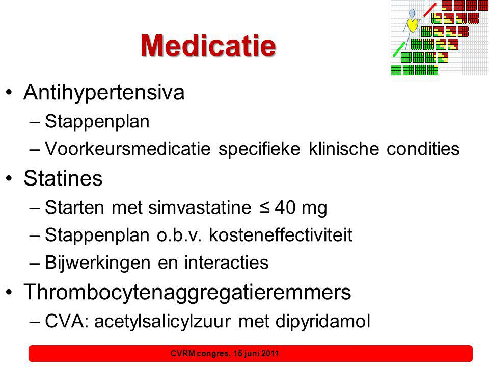 Medicatie Antihypertensiva Statines Thrombocytenaggregatieremmers