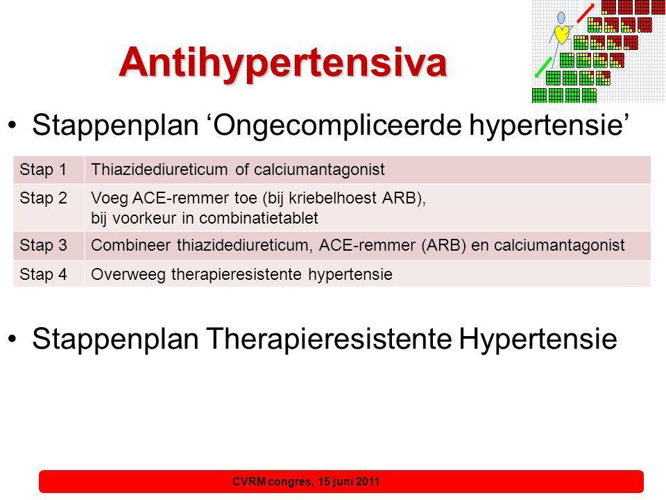 Antihypertensiva Stappenplan 'Ongecompliceerde hypertensie'