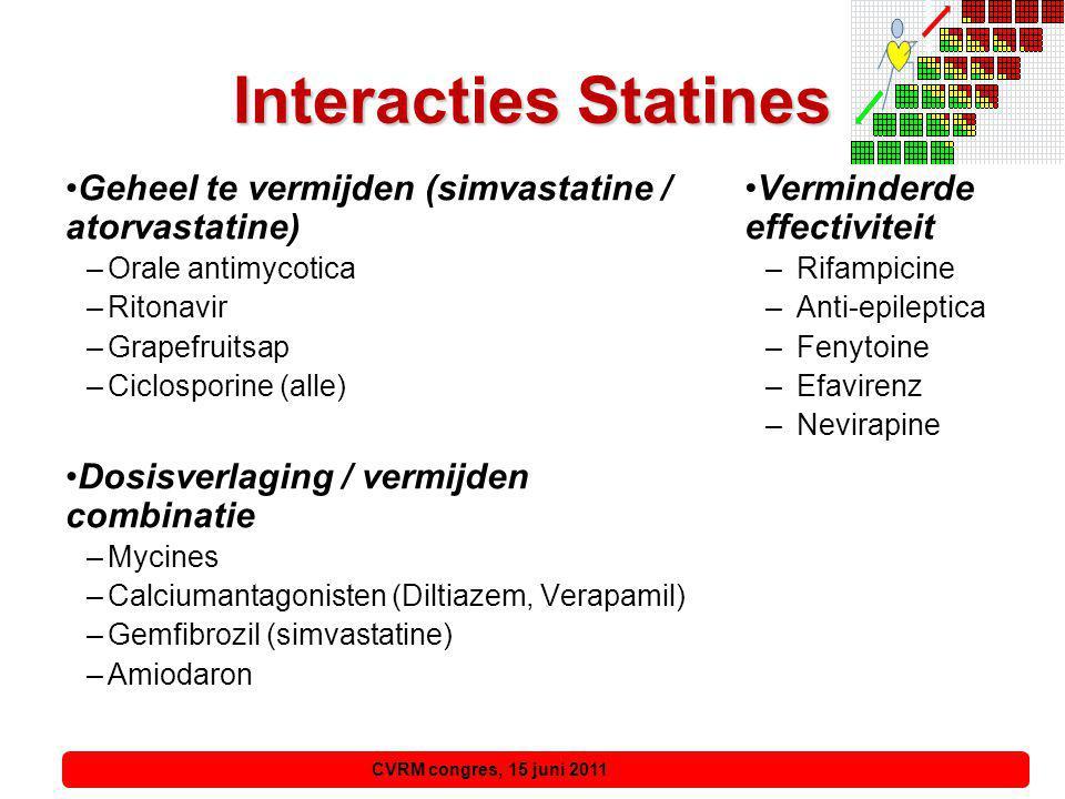 Interacties Statines Geheel te vermijden (simvastatine / atorvastatine) Orale antimycotica. Ritonavir.