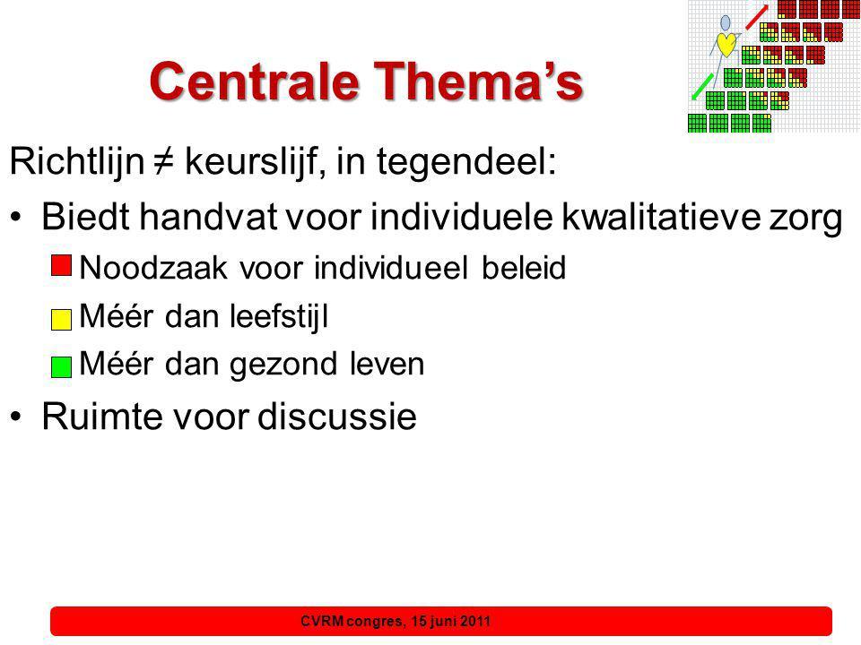 Centrale Thema's Richtlijn ≠ keurslijf, in tegendeel: