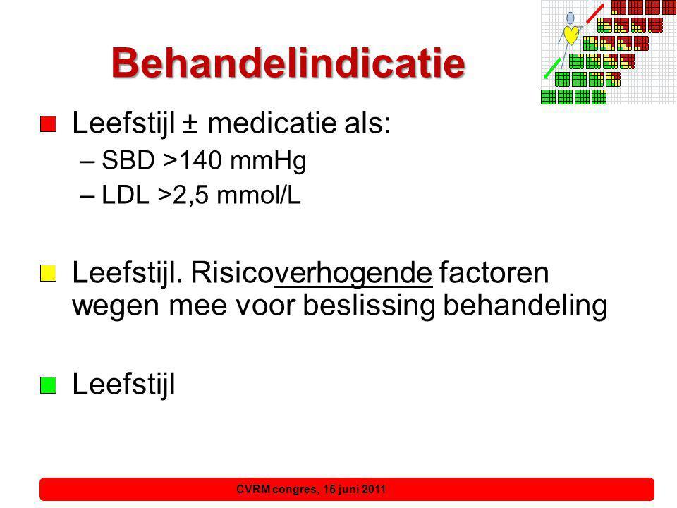 Behandelindicatie Leefstijl ± medicatie als: