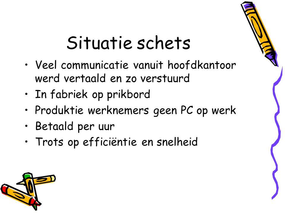 Situatie schets Veel communicatie vanuit hoofdkantoor werd vertaald en zo verstuurd. In fabriek op prikbord.