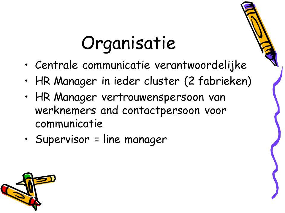 Organisatie Centrale communicatie verantwoordelijke