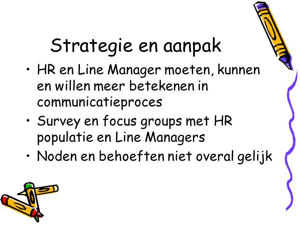 Strategie en aanpak HR en Line Manager moeten, kunnen en willen meer betekenen in communicatieproces.