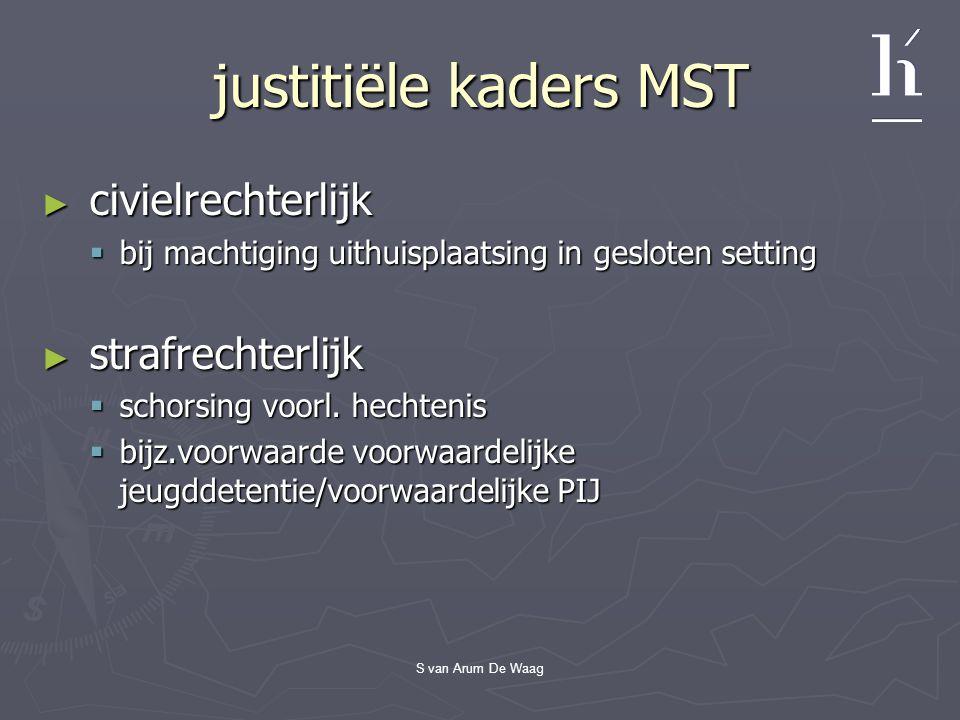 justitiële kaders MST civielrechterlijk strafrechterlijk