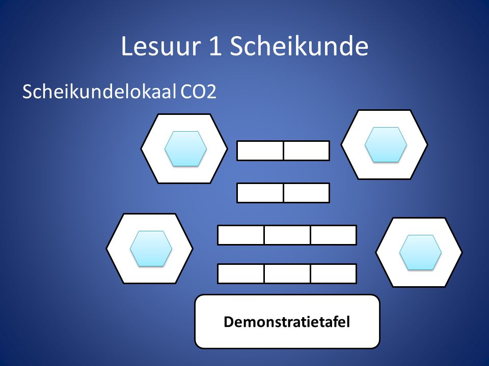 Lesuur 1 Scheikunde Scheikundelokaal CO2 Demonstratietafel Daisy