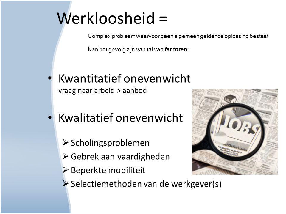 Werkloosheid = Kwantitatief onevenwicht vraag naar arbeid > aanbod