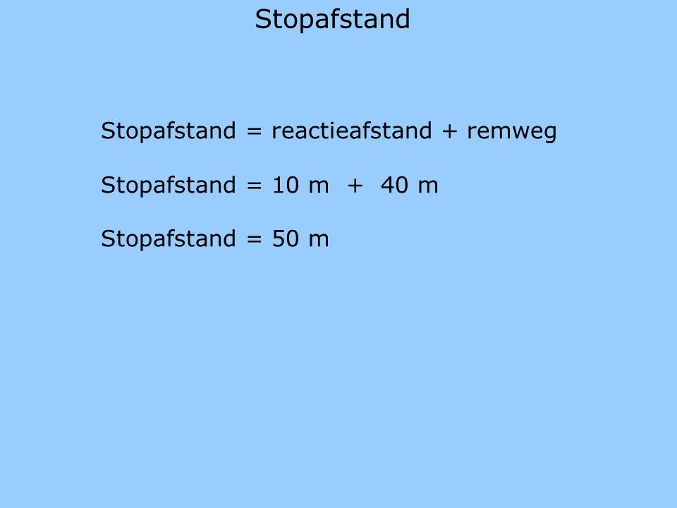 Stopafstand Stopafstand = reactieafstand + remweg