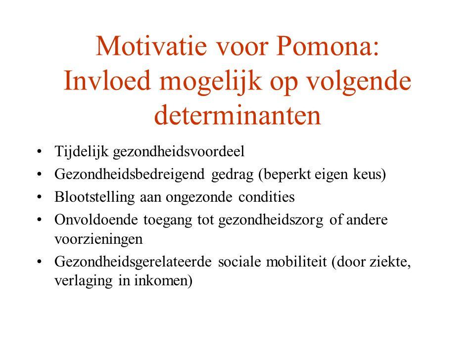 Motivatie voor Pomona: Invloed mogelijk op volgende determinanten