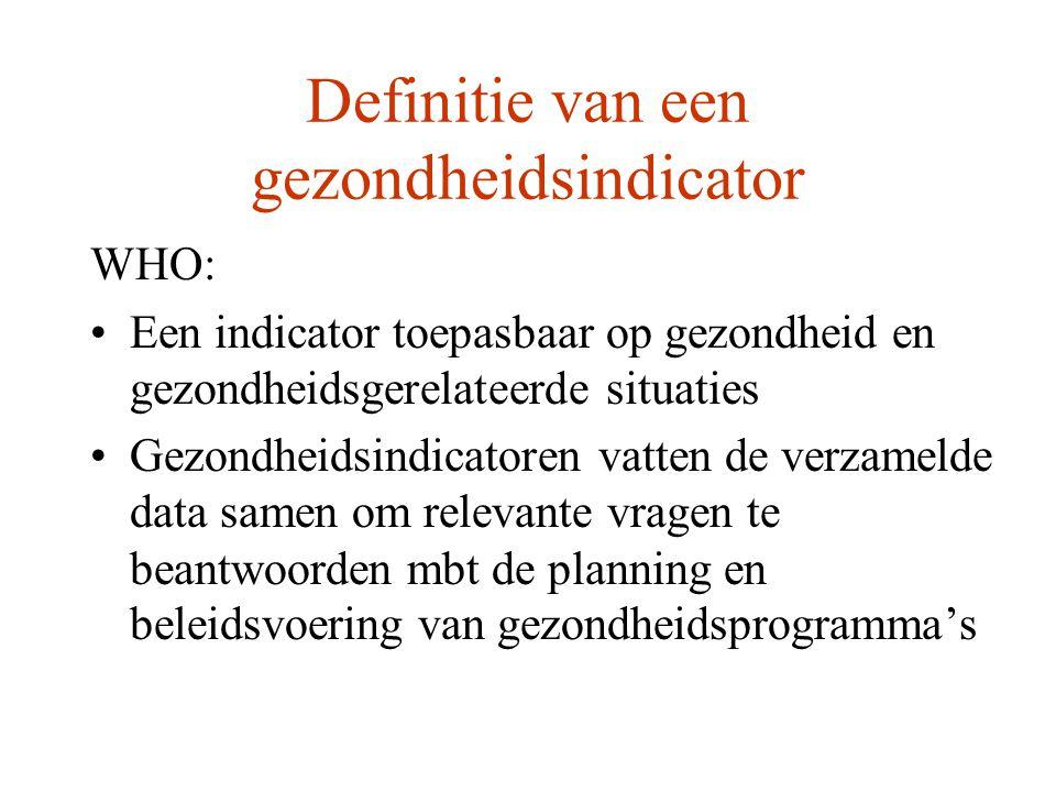 Definitie van een gezondheidsindicator