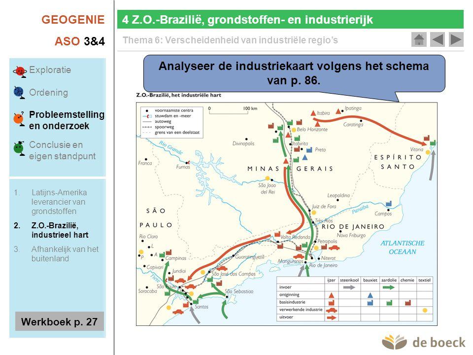 Analyseer de industriekaart volgens het schema van p. 86.