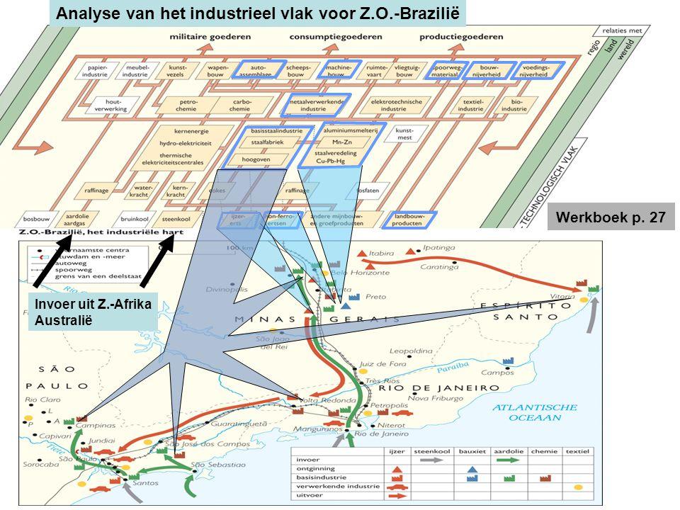 Analyse van het industrieel vlak voor Z.O.-Brazilië