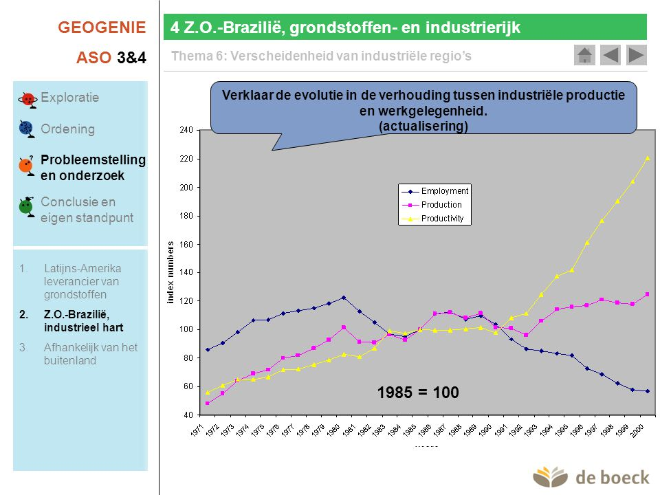 4 Z.O.-Brazilië, grondstoffen- en industrierijk