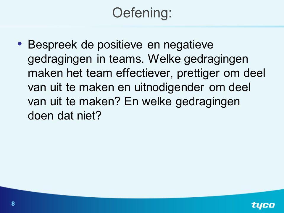 Oefening: Negatieve gedragingen: Positieve gedragingen: