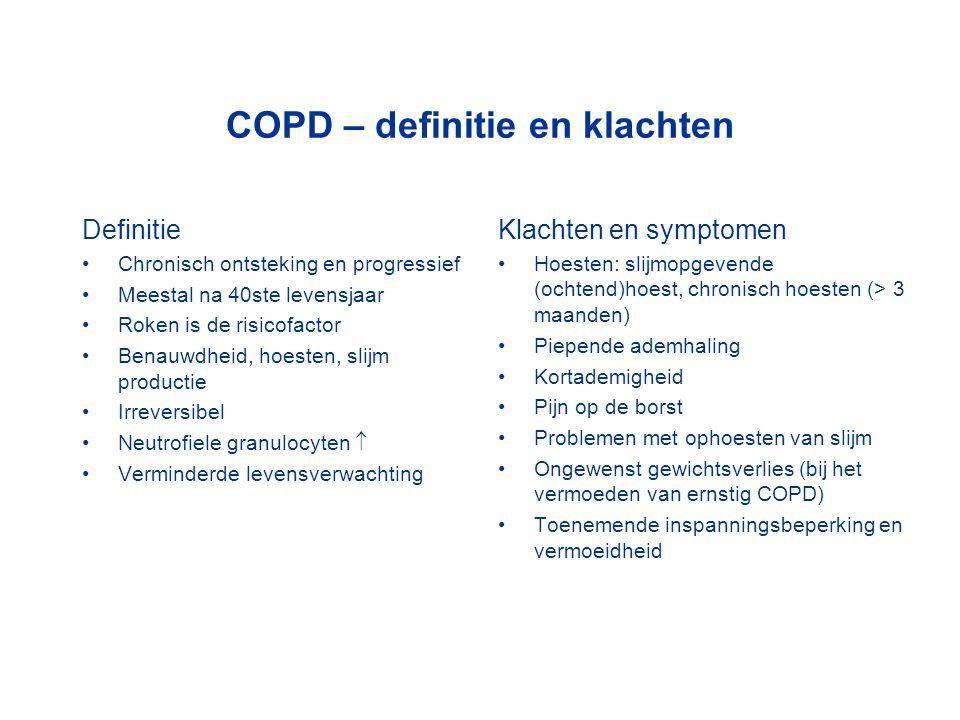 COPD – definitie en klachten
