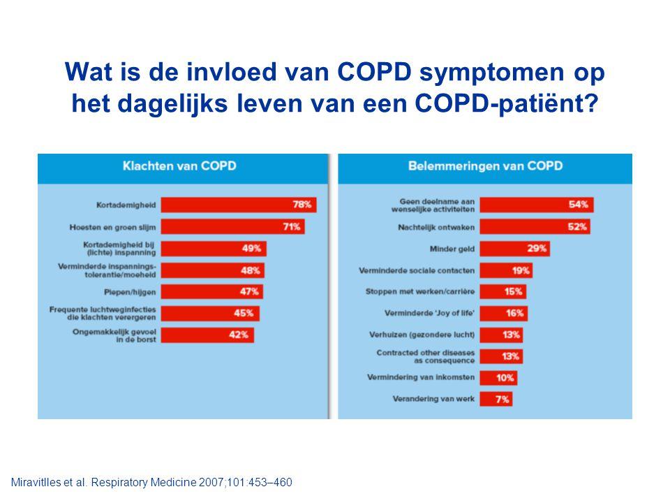 Wat is de invloed van COPD symptomen op het dagelijks leven van een COPD-patiënt