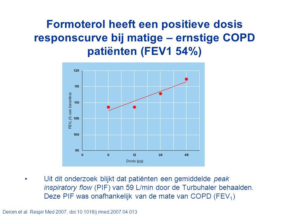 Formoterol heeft een positieve dosis responscurve bij matige – ernstige COPD patiënten (FEV1 54%)