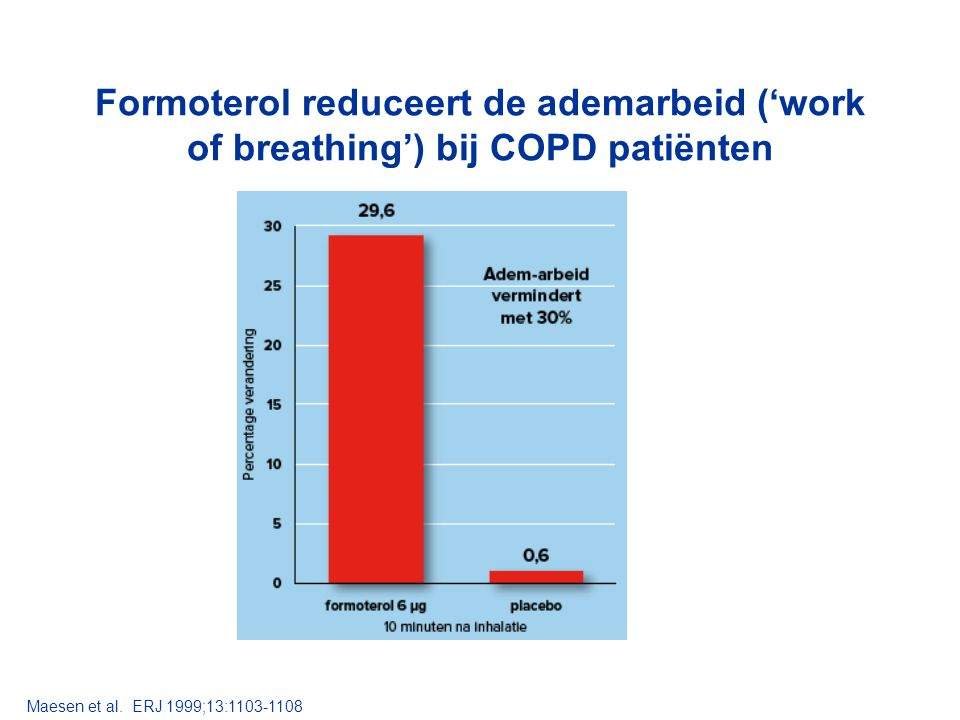 Formoterol reduceert de ademarbeid ('work of breathing') bij COPD patiënten