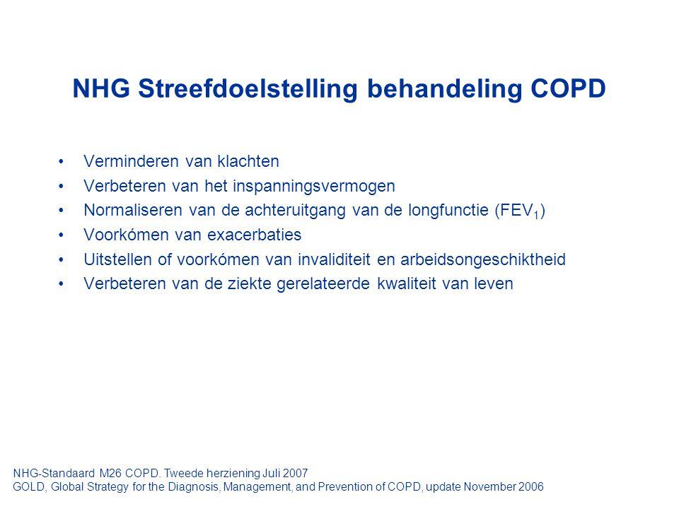 NHG Streefdoelstelling behandeling COPD