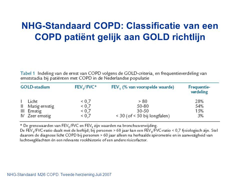 NHG-Standaard COPD: Classificatie van een COPD patiënt gelijk aan GOLD richtlijn