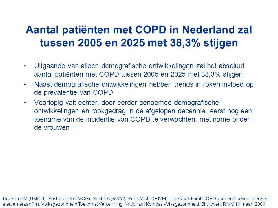 Aantal patiënten met COPD in Nederland zal tussen 2005 en 2025 met 38,3% stijgen
