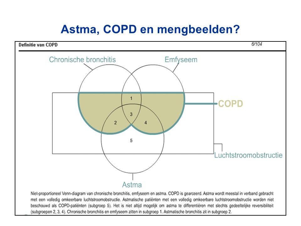 Astma, COPD en mengbeelden