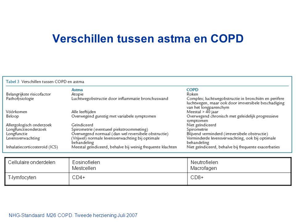 Verschillen tussen astma en COPD