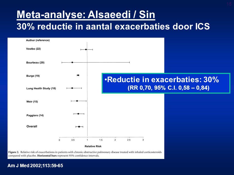 Meta-analyse: Alsaeedi / Sin