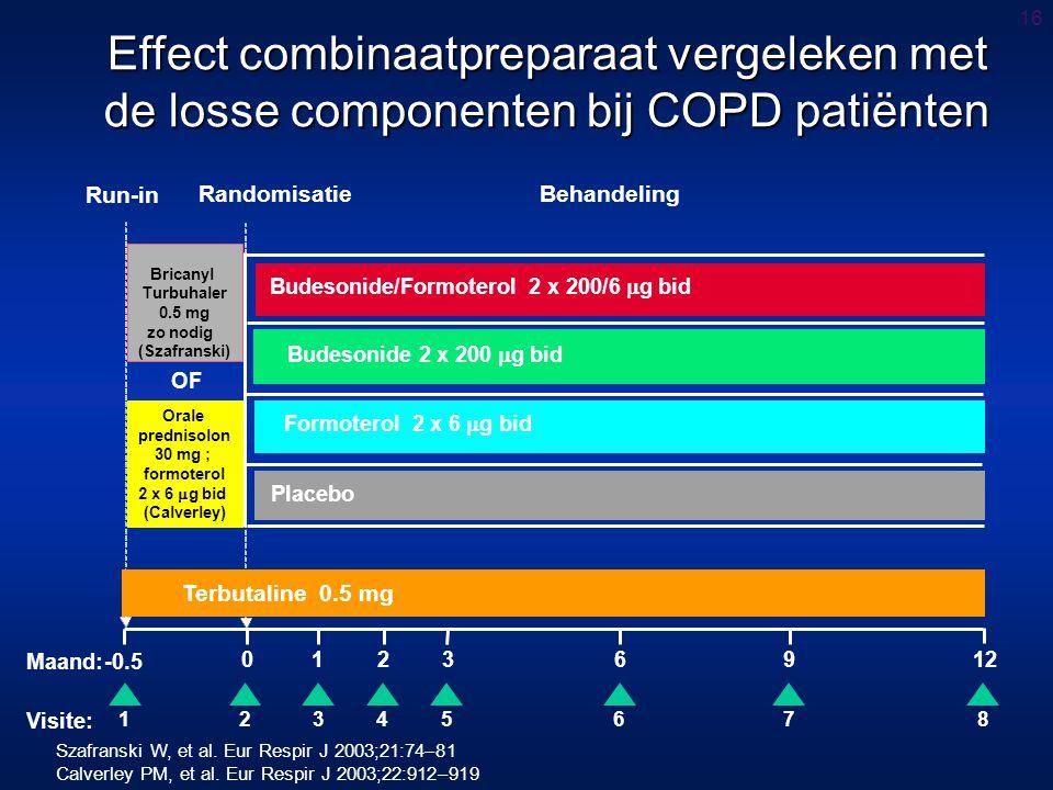Effect combinaatpreparaat vergeleken met de losse componenten bij COPD patiënten