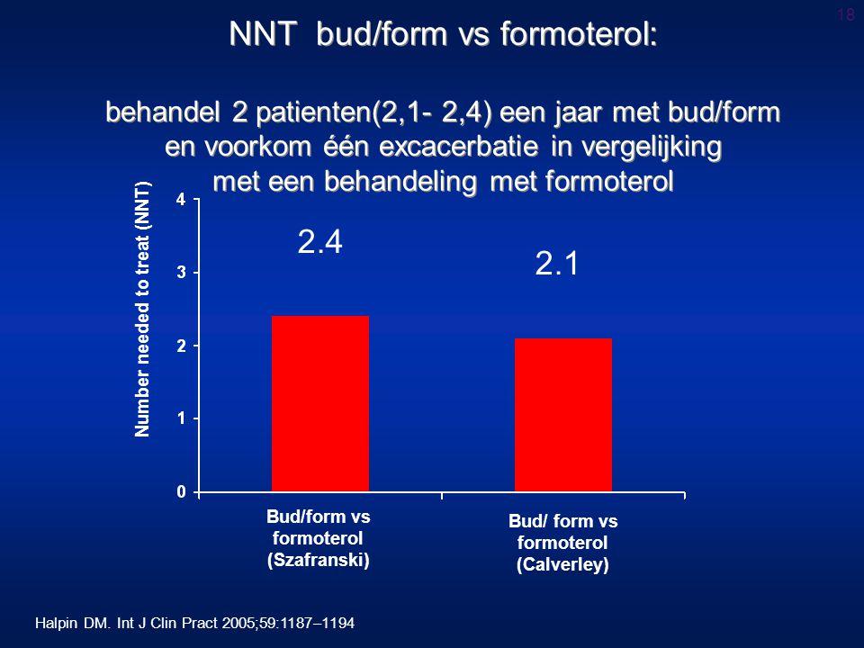 NNT bud/form vs formoterol: behandel 2 patienten(2,1- 2,4) een jaar met bud/form en voorkom één excacerbatie in vergelijking met een behandeling met formoterol