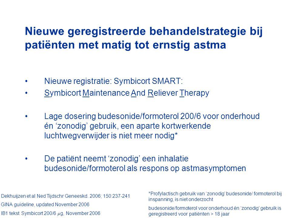 Nieuwe geregistreerde behandelstrategie bij patiënten met matig tot ernstig astma