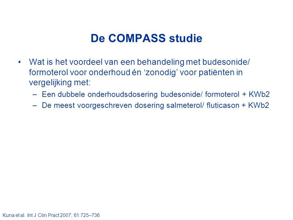 De COMPASS studie Wat is het voordeel van een behandeling met budesonide/ formoterol voor onderhoud én 'zonodig' voor patiënten in vergelijking met: