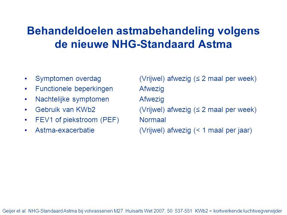 Behandeldoelen astmabehandeling volgens de nieuwe NHG-Standaard Astma