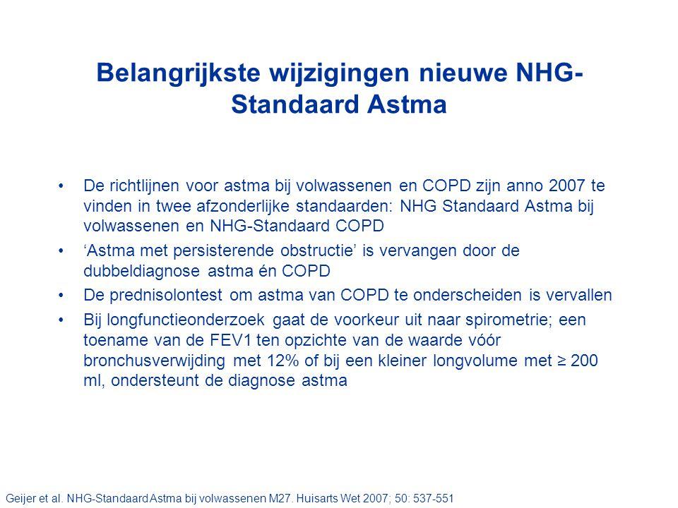 Belangrijkste wijzigingen nieuwe NHG-Standaard Astma