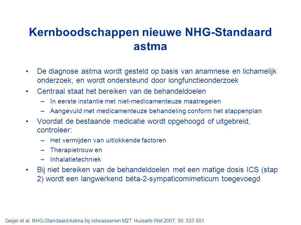 Kernboodschappen nieuwe NHG-Standaard astma
