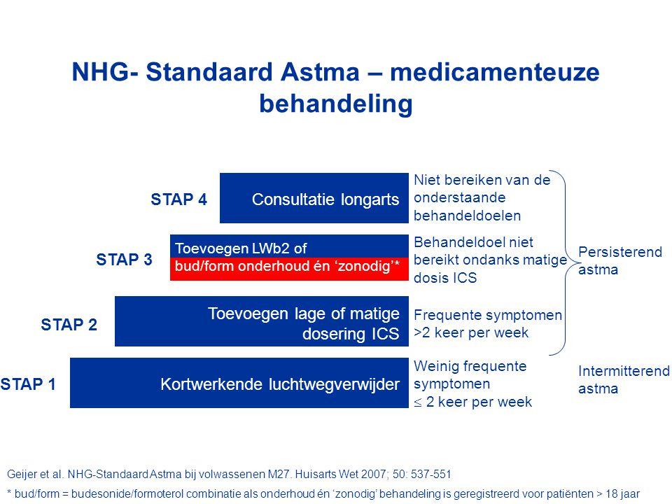 NHG- Standaard Astma – medicamenteuze behandeling