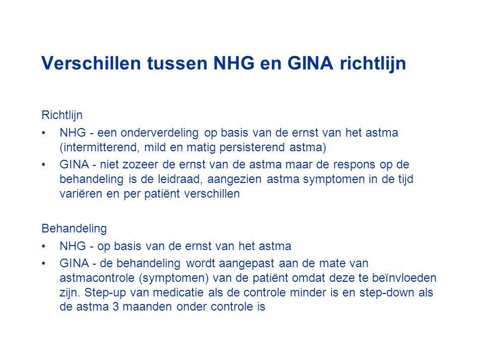 Verschillen tussen NHG en GINA richtlijn