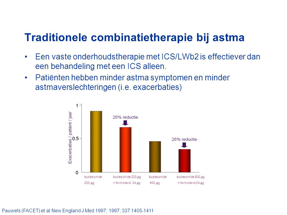 Traditionele combinatietherapie bij astma