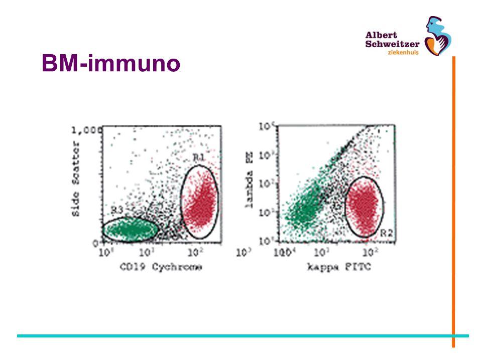 BM-immuno