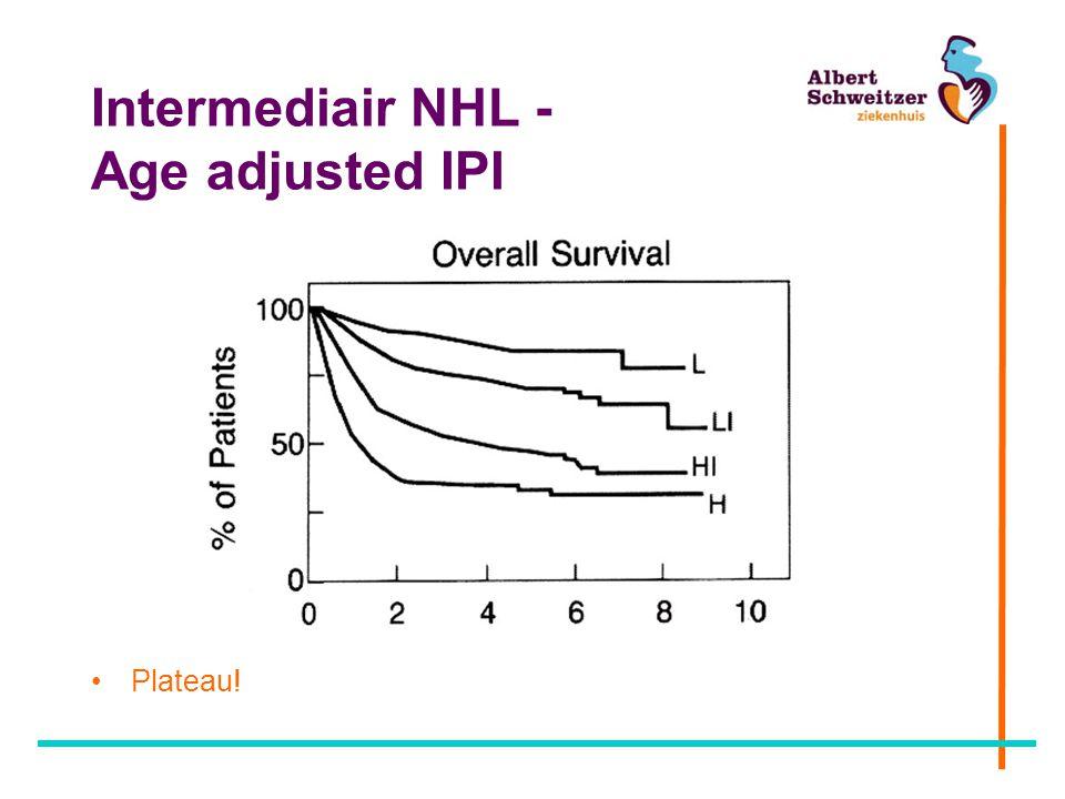 Intermediair NHL - Age adjusted IPI