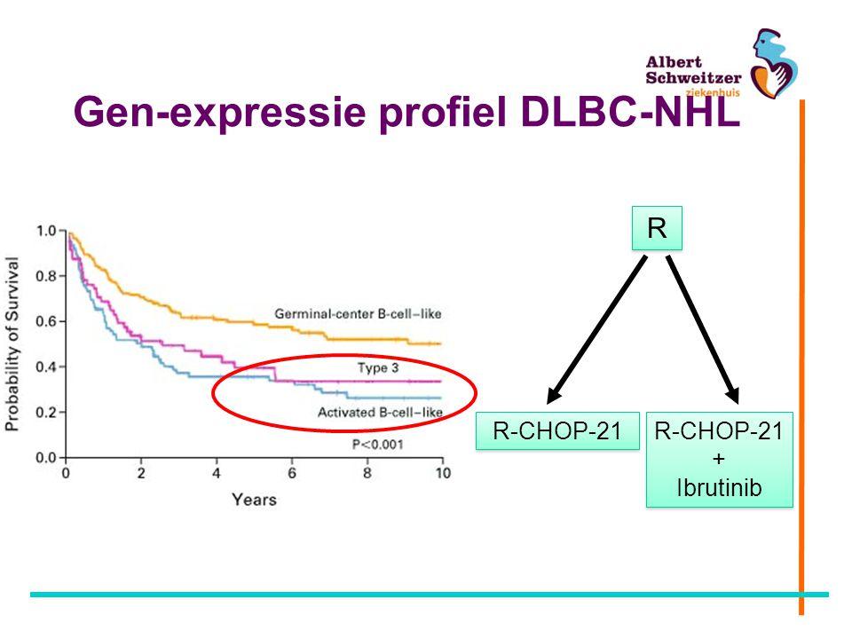 Gen-expressie profiel DLBC-NHL