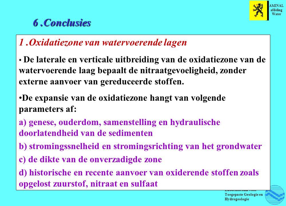 6 .Conclusies 1 .Oxidatiezone van watervoerende lagen