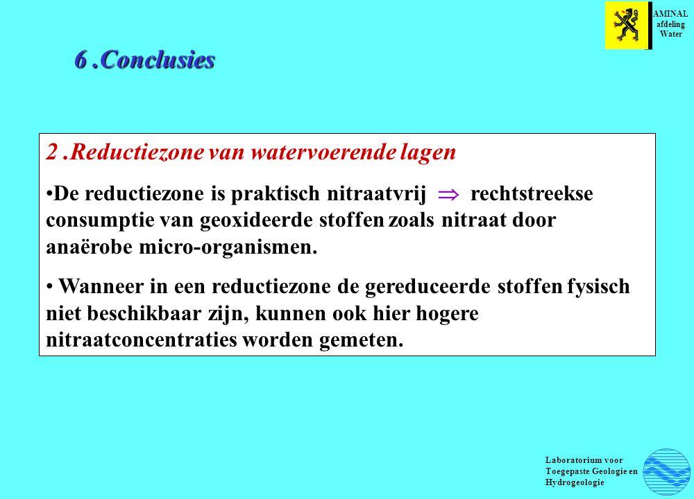 6 .Conclusies 2 .Reductiezone van watervoerende lagen