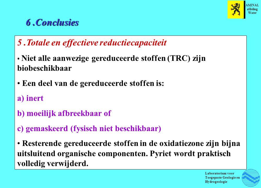 6 .Conclusies 5 .Totale en effectieve reductiecapaciteit