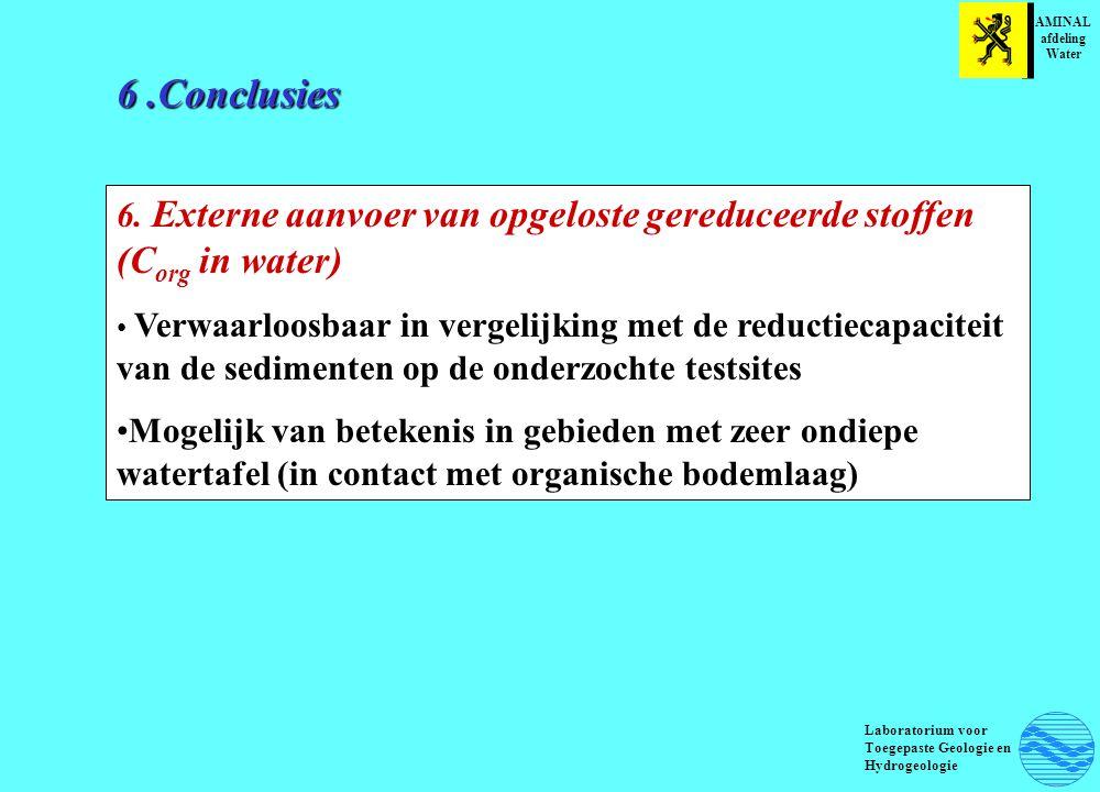 AMINAL afdeling. Water. 6 .Conclusies. 6. Externe aanvoer van opgeloste gereduceerde stoffen (Corg in water)