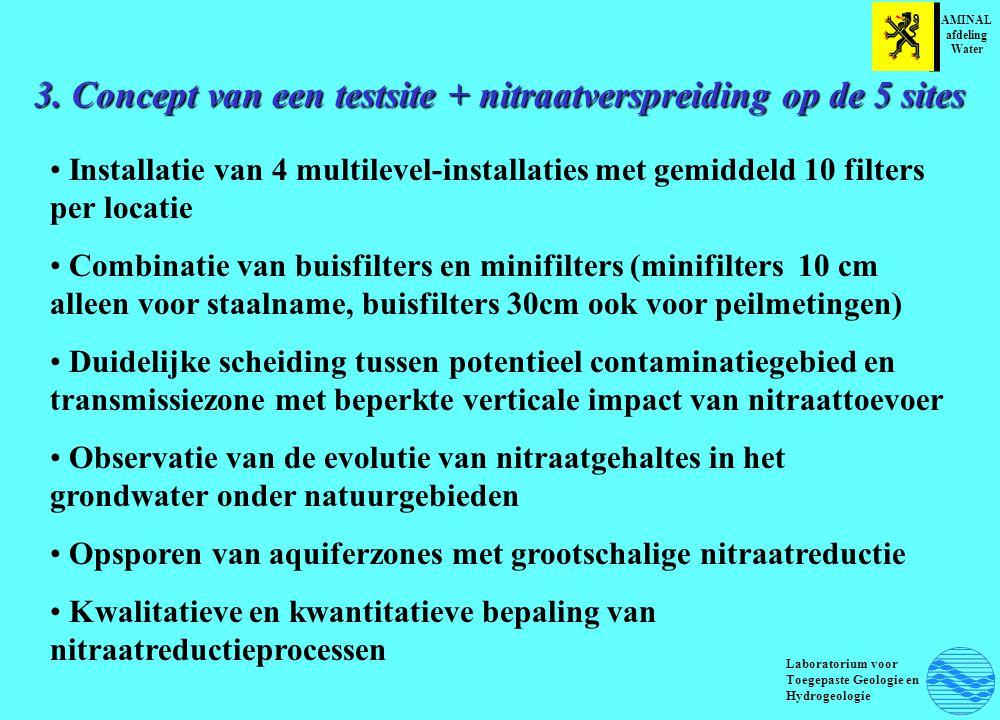 3. Concept van een testsite + nitraatverspreiding op de 5 sites