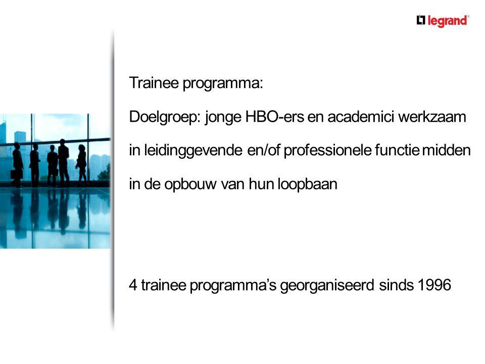 Trainee programma: Doelgroep: jonge HBO-ers en academici werkzaam in leidinggevende en/of professionele functie midden in de opbouw van hun loopbaan 4 trainee programma's georganiseerd sinds 1996