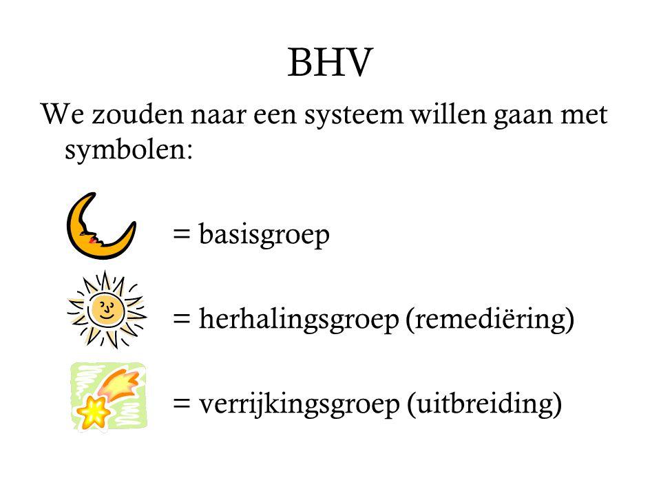 BHV We zouden naar een systeem willen gaan met symbolen: = basisgroep