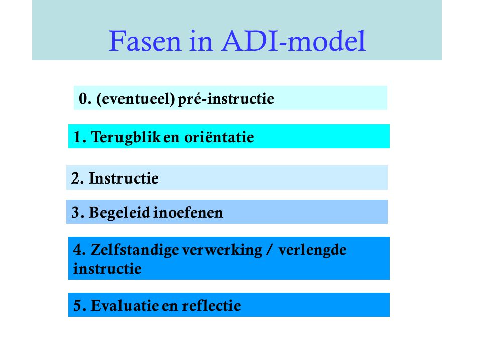 Fasen in ADI-model 0. (eventueel) pré-instructie